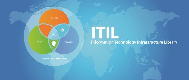 Processo ITIL Request Fulfilment